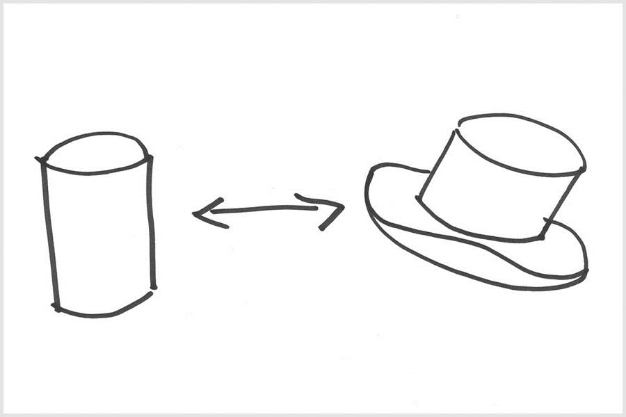 Illustration der beiden Arten eines Zylinders